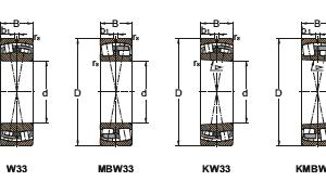 Подшипники роликовые радиальные сферические двухрядные с цилиндрическим и коническим отверстием