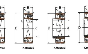 Подшипники роликовые радиальные сферические двухрядные для работы в узлах с повышенной температурой